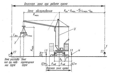 Анемометр своими руками принцип действия изготовление и подключение устройства