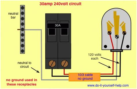 Diy 220v Wiring by 3 Wire 220v Wiring Diagram Wiring Diagram And Schematic