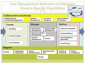 case management reference architecture With reference architecture template