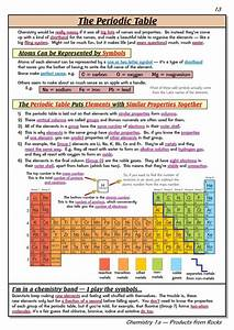 201 Best Images About The Periodic Table On Pinterest