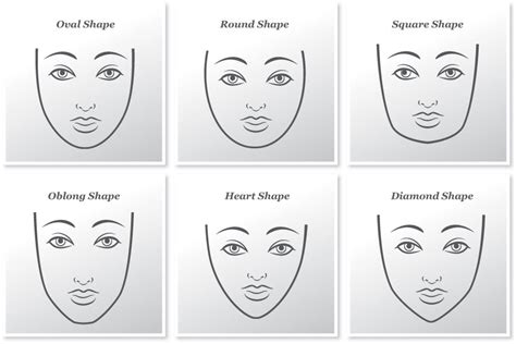 determine  face shape  find  badass cut