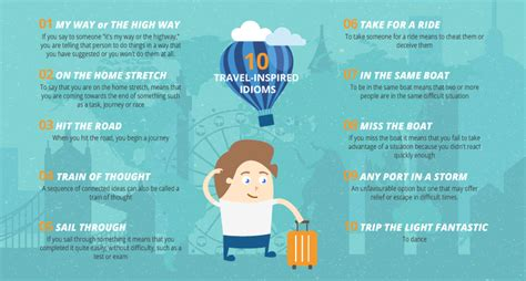Infographic 10 Travelinspired English Idioms  Eplanet Educational Services