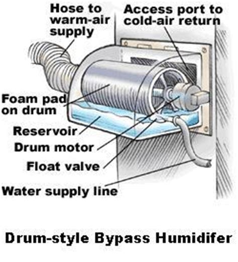 using your duct system as a whole house fan whole house humidifiers honeywell furnace duct mounted