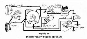 Diagram 2002 Indian Scout Wiring Diagrams Full Version Hd Quality Wiring Diagrams Diagrameskewv Abacusfirenze It