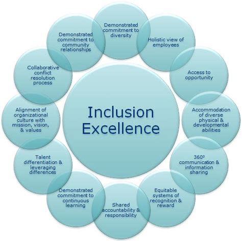 uc davis office  equity diversity  inclusion