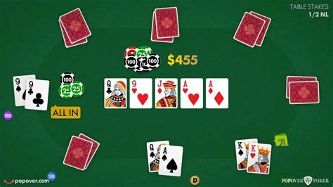 Learn Texas Hold'em In Less Than 4 Minutes! Youtube