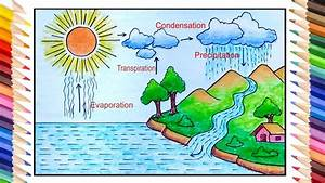 How To Draw Water Cycle Easy