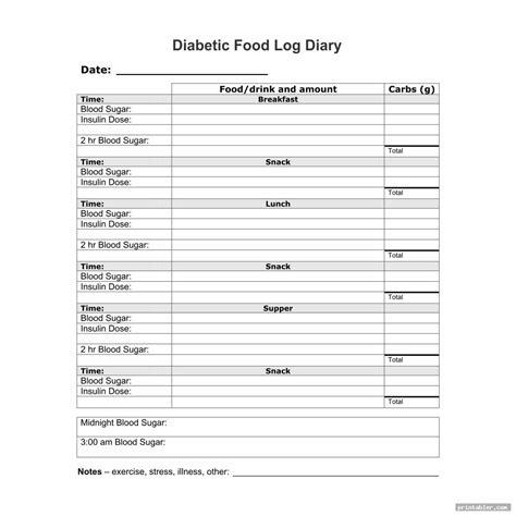diabetic food log printable   irresistible kaylee