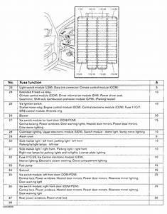 2010 Volvo Xc60 Fuse Box 2010 Bmw X5 Fuse Box Wiring