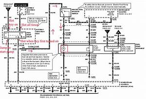 Ford Expedition Wiring Diagram In Addition 2000 Ford F 150