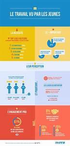 Alternance Rh Ile De France : les 25 meilleures id es de la cat gorie formation ~ Dailycaller-alerts.com Idées de Décoration
