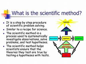 The Scientific Method And the watermelon lab. - ppt download