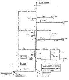 pmg tailgate training  international plumbing codeipc