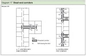 sofa exit escape route diagram free engine image for user manual