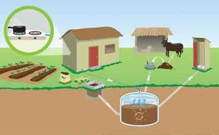 Альтернативная энергия для дома или дачи инструкция как создать недорогое и эффективное электроснабжения своими руками