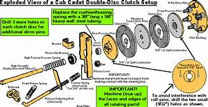 Cub Cadet Transmission Exploded View