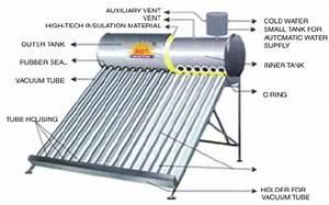 Kansas City Heating  U0026 Cooling News