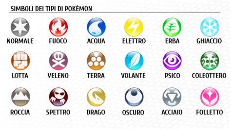 Tutti I Di Tipo Volante Tipi Go Italia Wikia Fandom Powered By Wikia