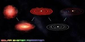 Formation Of Solar System | Car Interior Design