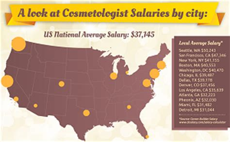 A Cosmetologist Salary by Cosmetology Salary Guide Infographic Salon Success Academy