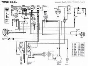 Schema Electrique Quad Sym 600