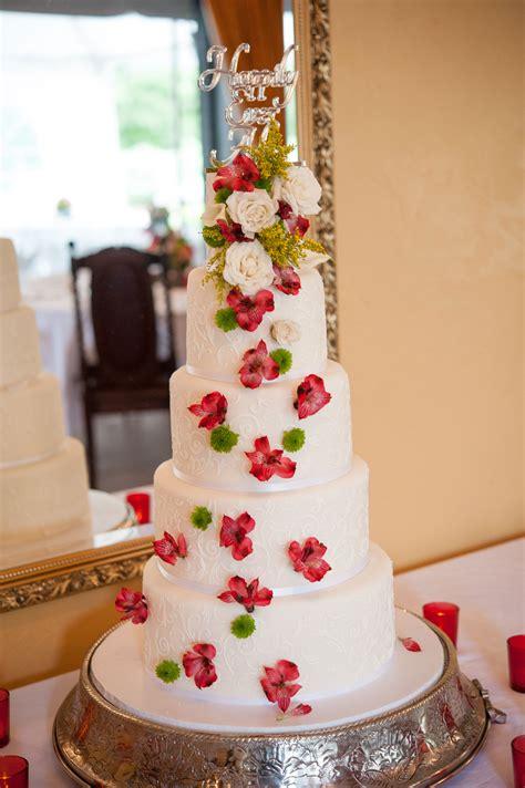 wedding cake pricing explained