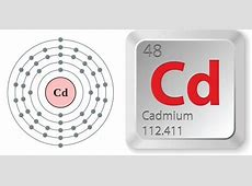 Facts About Cadmium
