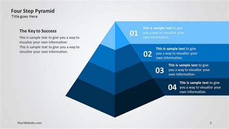 step pyramid   diagram  ocean