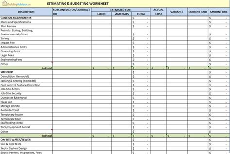 building advisor estimating  budgeting worksheet