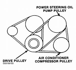 1994 Mercury Capri Serpentine Belt Routing And Timing Belt