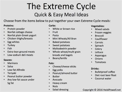 extreme cycle carb cycling meal plan carb cycling