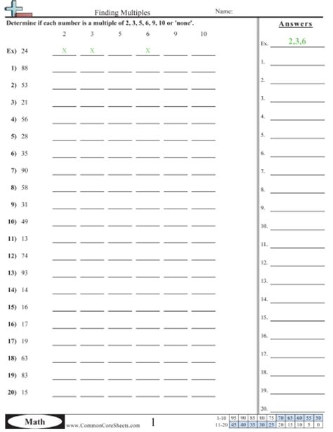 finding multiples worksheet collection of finding multiples worksheet bluegreenish