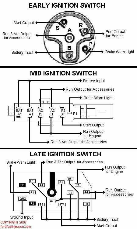 1965 Ford F150 Wiring Diagram by 1969 Ford F100 Ignition Switch Wiring Diagram Wiring Diagram