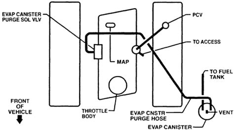 1996 Chevy Tahoe Vacuum Diagram by Holden Suburban K8 1998 1999 K1500 5 7 Brake Booster Miele