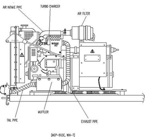 Diesel Generator Muffler Parts Diagram
