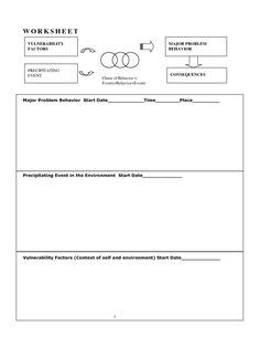 awesome behavioral chain analysis worksheet templates