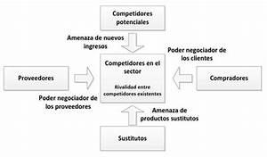 Estrategia empresarial Formulación, planeación e implantación GestioPolis