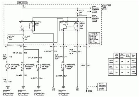2005 Headlight Wiring Diagram by 2007 Chevy Malibu Electrical Wiring Diagrams Fuse Box