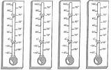 Thermometer Thermometers Template Coloring Pages Sketch sketch template