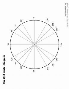Unit Circle - Degrees