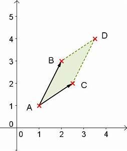 Betrag Vektor Berechnen : fl chenberechnung in der analytischen geometrie mathe ~ Themetempest.com Abrechnung