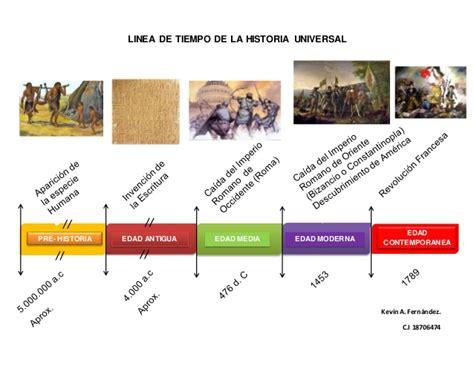 Linea De Tiempo De La Historia Universal