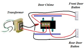 how to install a doorbell with transformer side of easy doorbell wiring