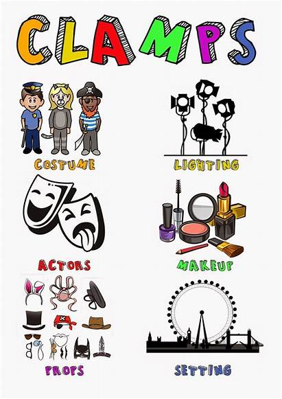 Acronym Studies Theories Concepts
