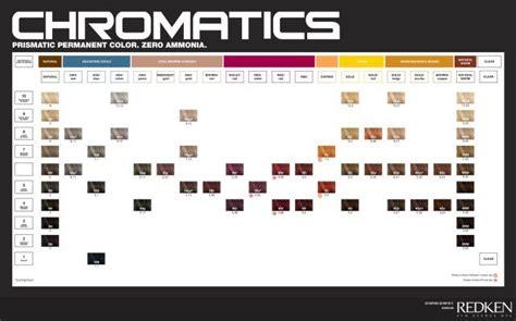 redken chromatics color chart tabella colori redken