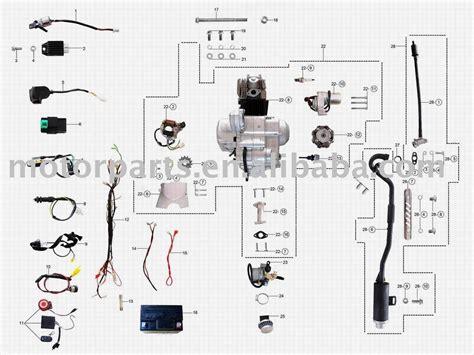 loncin quad wiring diagram wiring diagram virtual fretboard