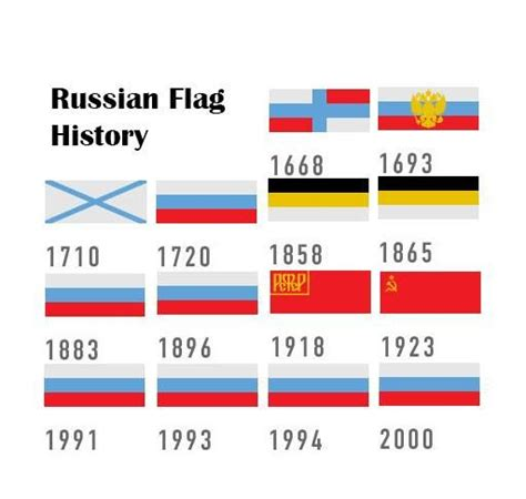 colors in russian russian flag there is no official meaning assigned to