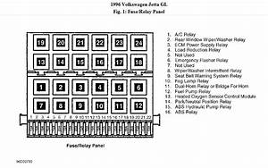 Vw Transporter T4 Fuse Box Layout