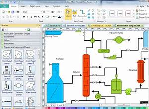 Process Flow Diagram On Ms Visio By Hiraalam