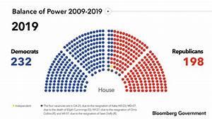 Bgov 2020 Election Coverage